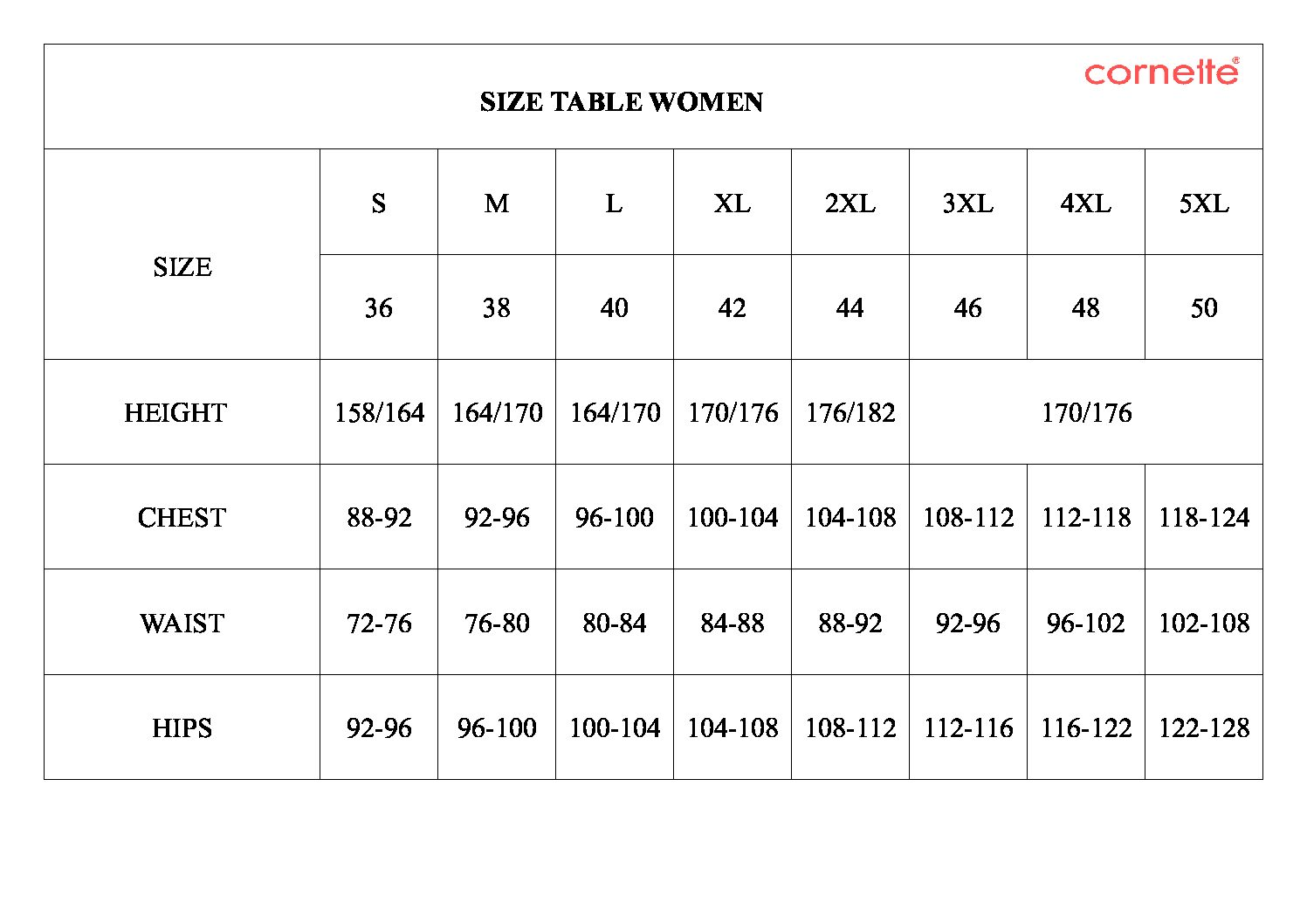 size table women
